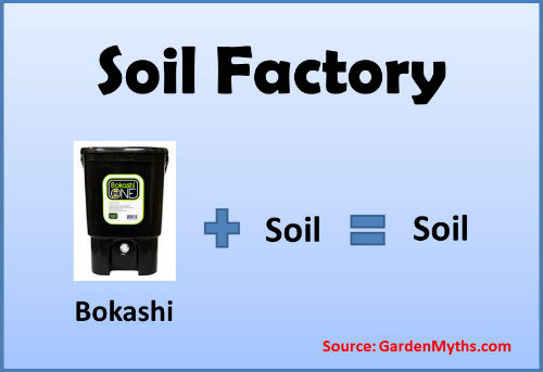 Bokashi Soil Factory, by GardenMyths.com